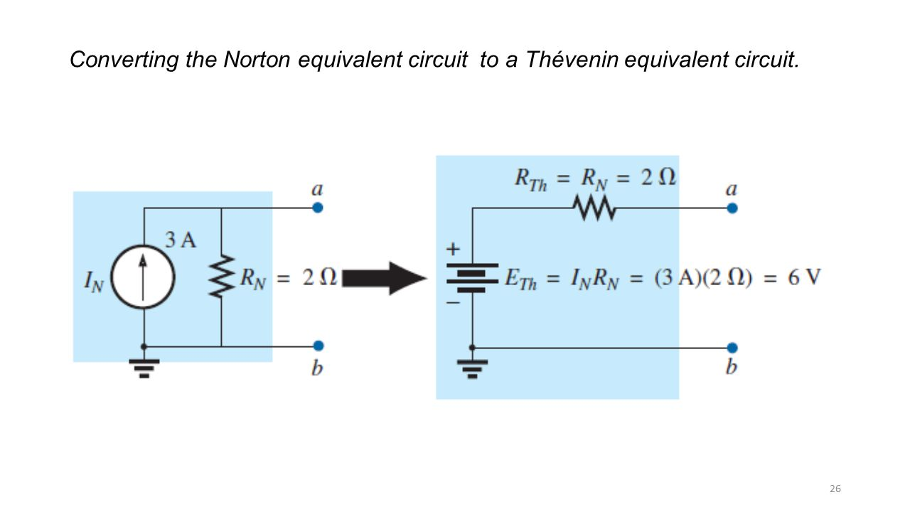 Converting the Norton equivalent circuit to a Thévenin equivalent circuit.