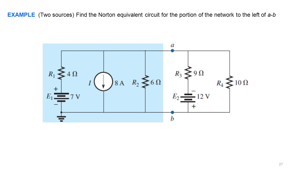 EXAMPLE (Two sources) Find the Norton equivalent circuit for the portion of the network to the left of a-b