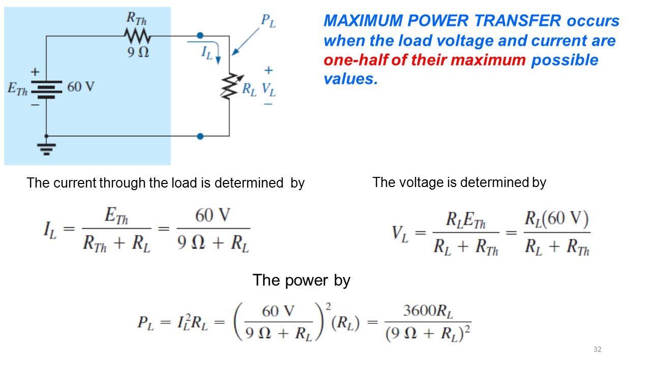 MAXIMUM POWER TRANSFER occurs when the load voltage and current are one-half of their maximum possible values.