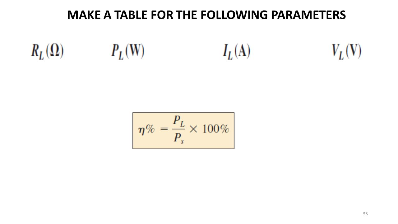 MAKE A TABLE FOR THE FOLLOWING PARAMETERS