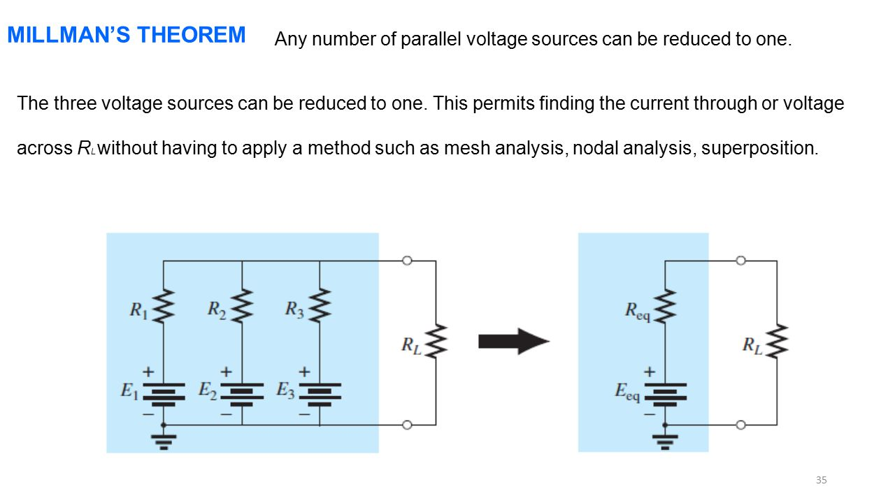 MILLMAN'S THEOREM Any number of parallel voltage sources can be reduced to one.