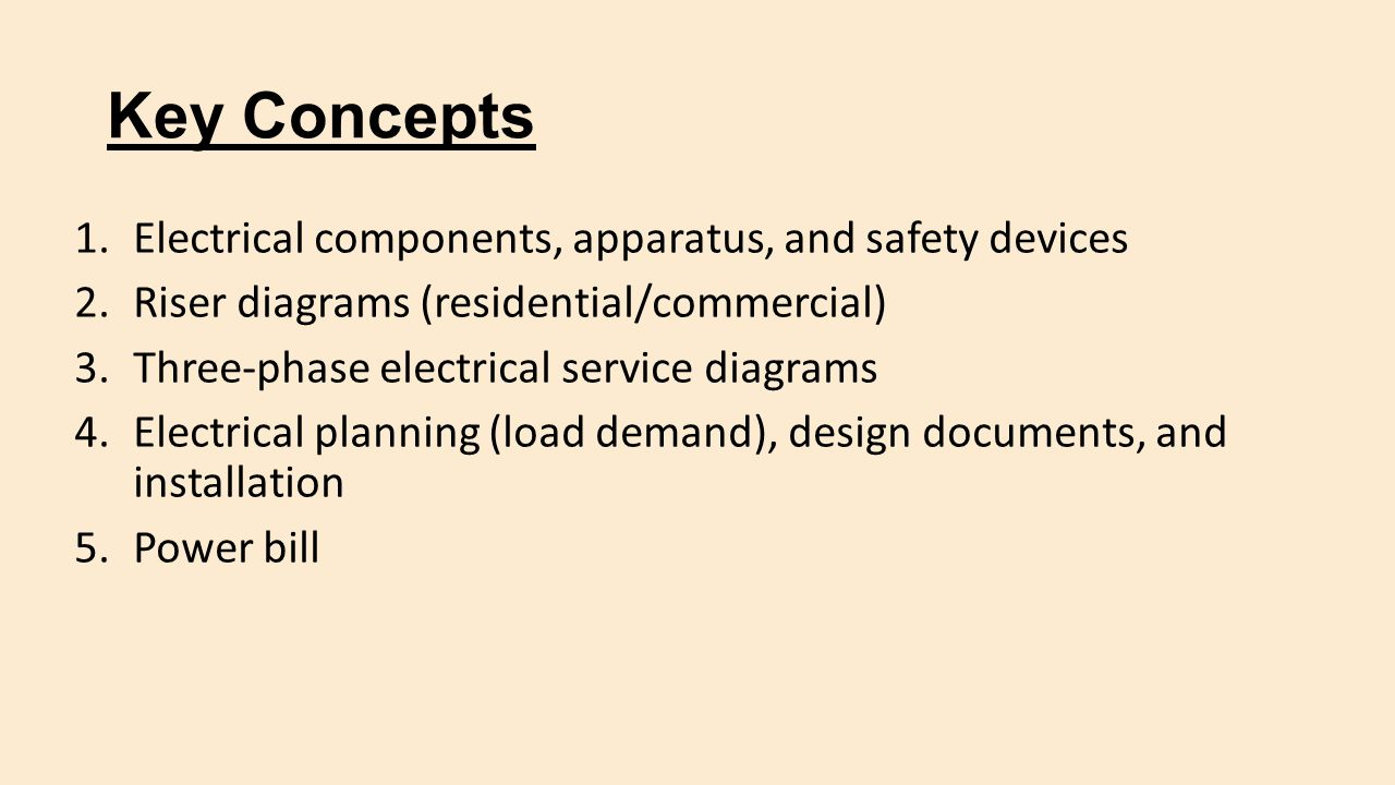 electrical plan riser diagram wiring library Plumbing Sanitary Riser Diagram key concepts electrical components, apparatus, and safety devices