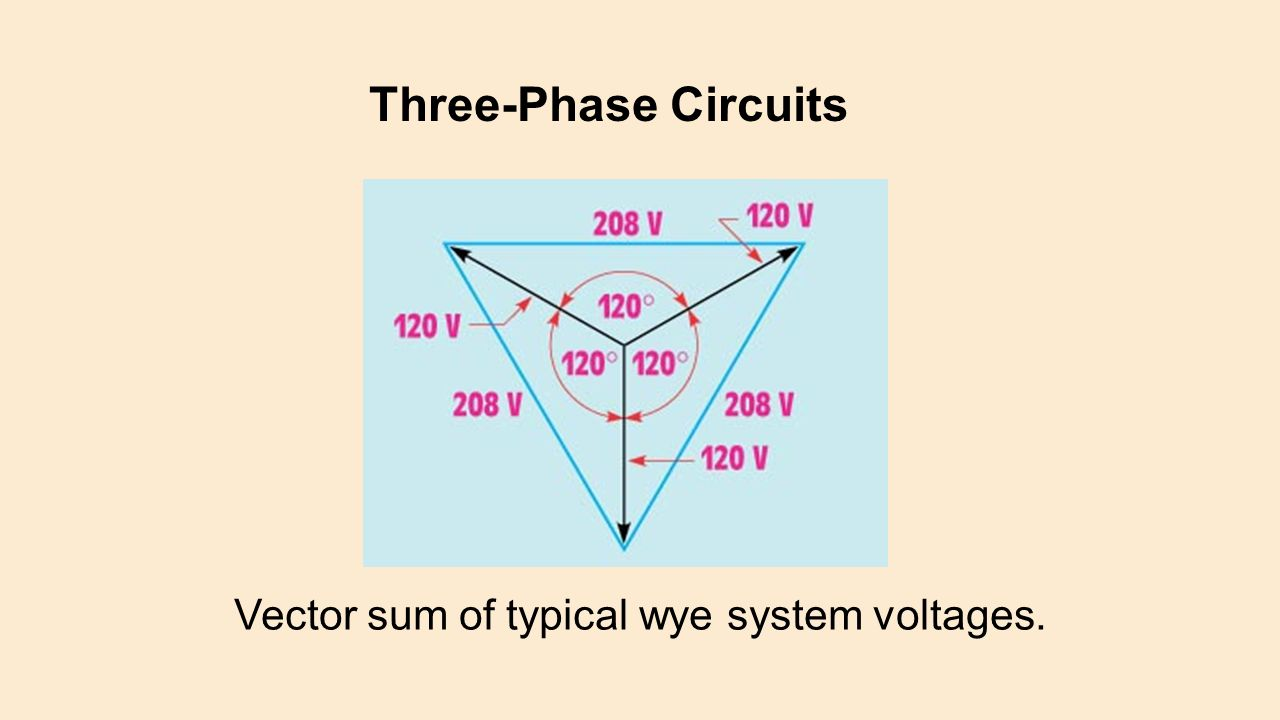 ET3480 Power Systems David Morrisson MS,MBA Week 1 - ppt video ...