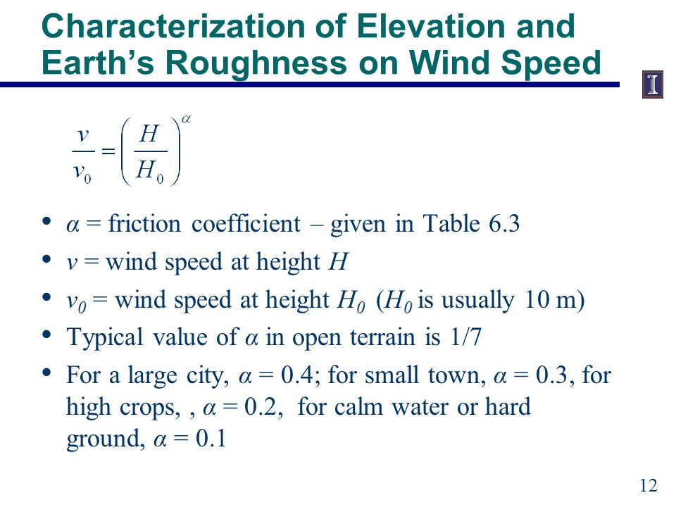 Impact of Elevation and Earth's Roughness on Wind speed