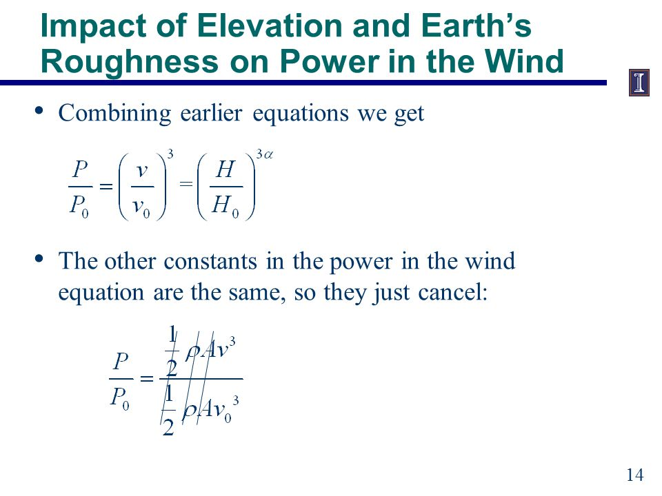 Impact of Elevation and Earth's Roughness on Windspeed