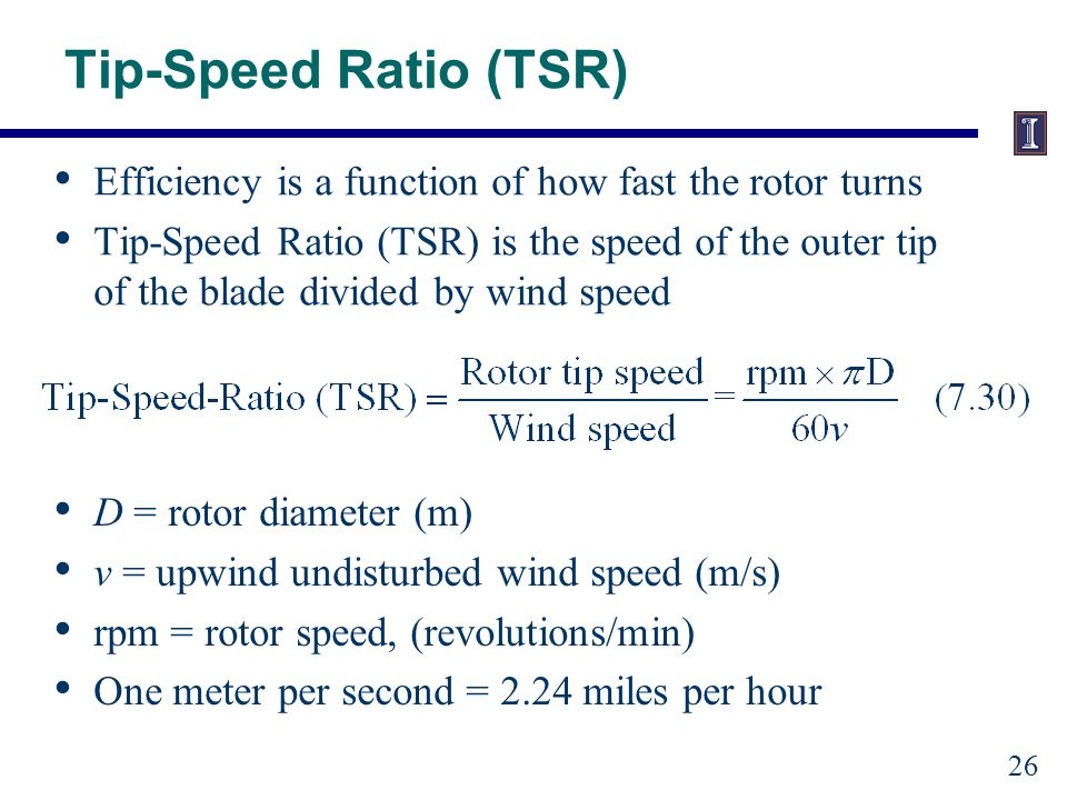 Tip-Speed Ratio (TSR) TSR for various rotor types