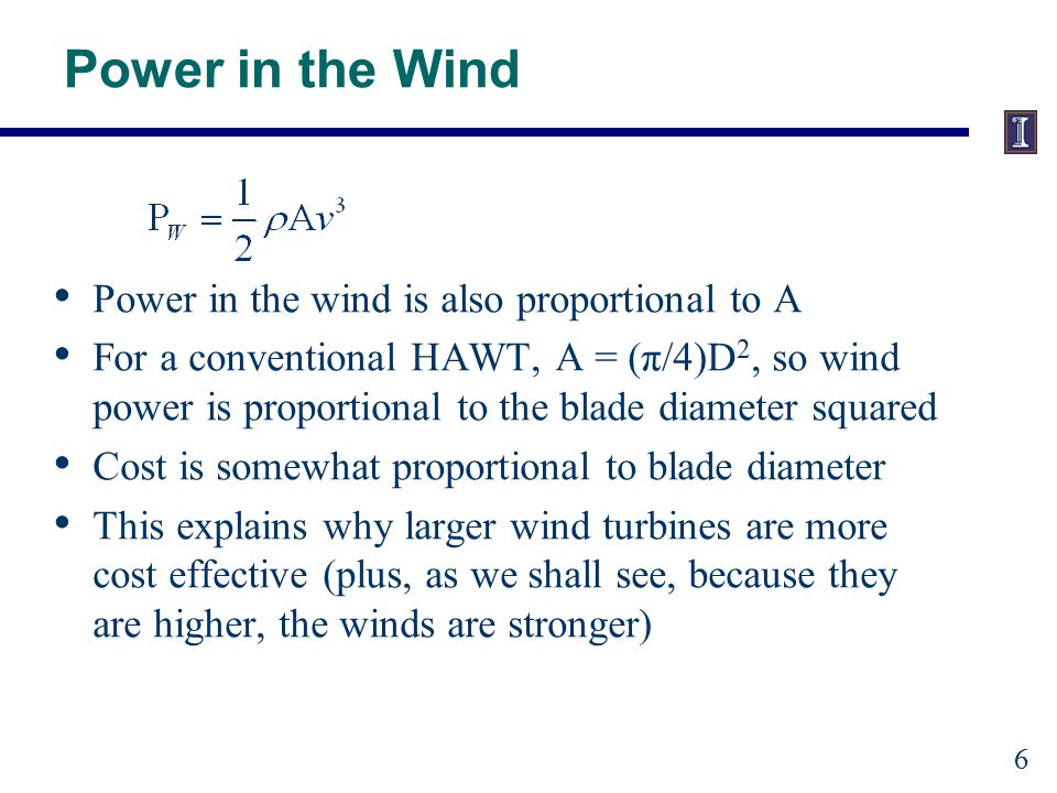Example: Energy in 1 m2 of Wind