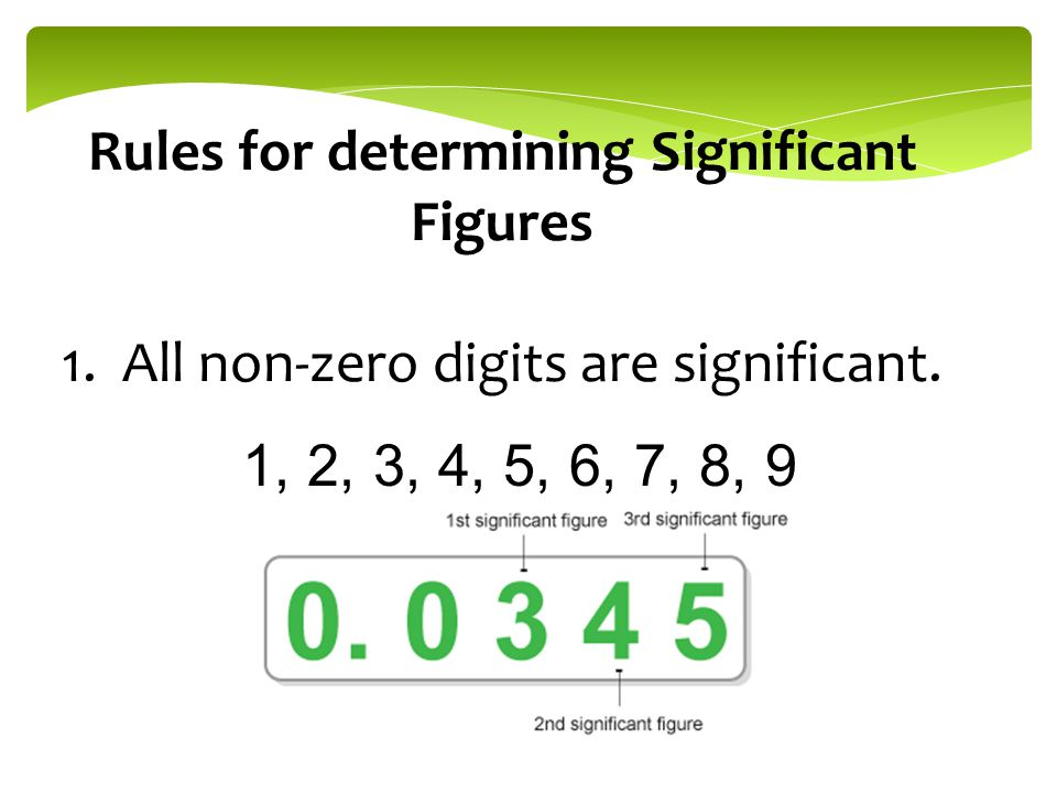 Rules for determining Significant Figures 1