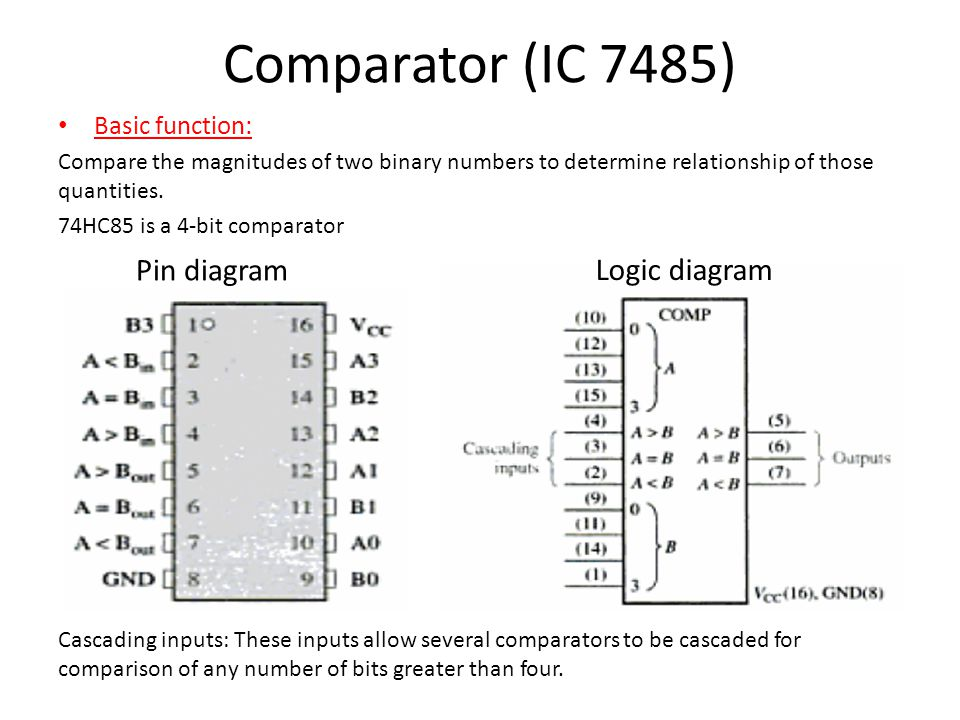 Bit Comparator Logic Diagram on 4-bit truth table, 4-bit johnson counter circuit, 4-bit full adder,