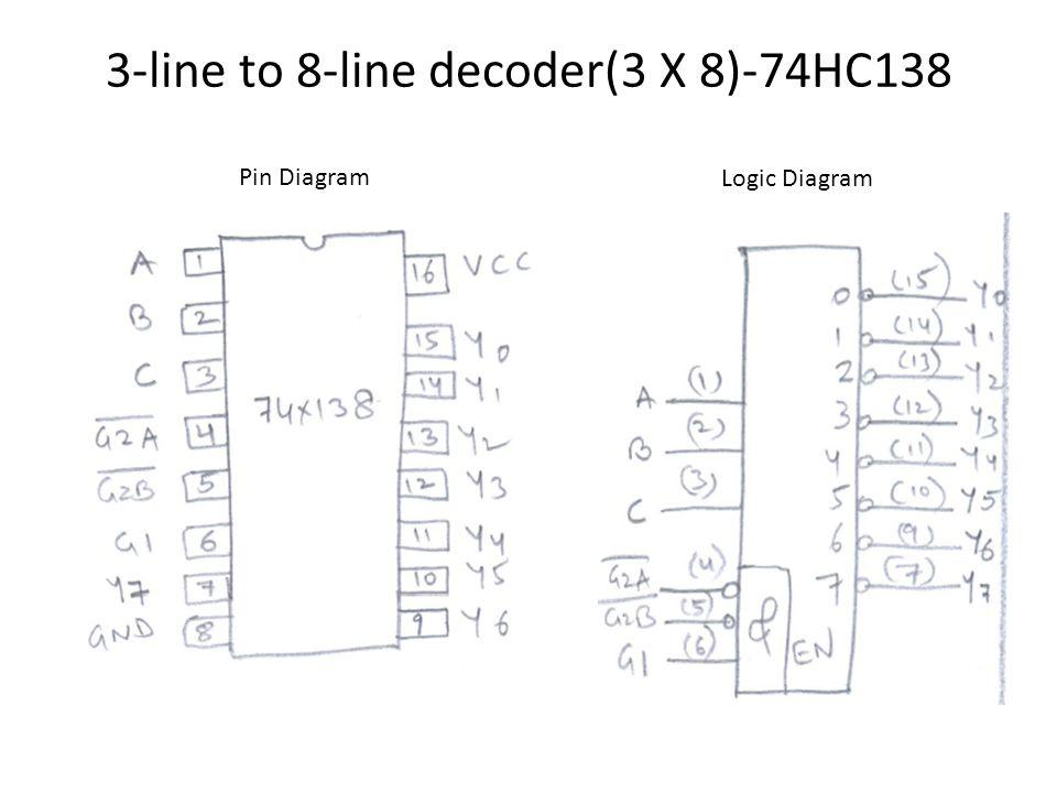 15 3-line