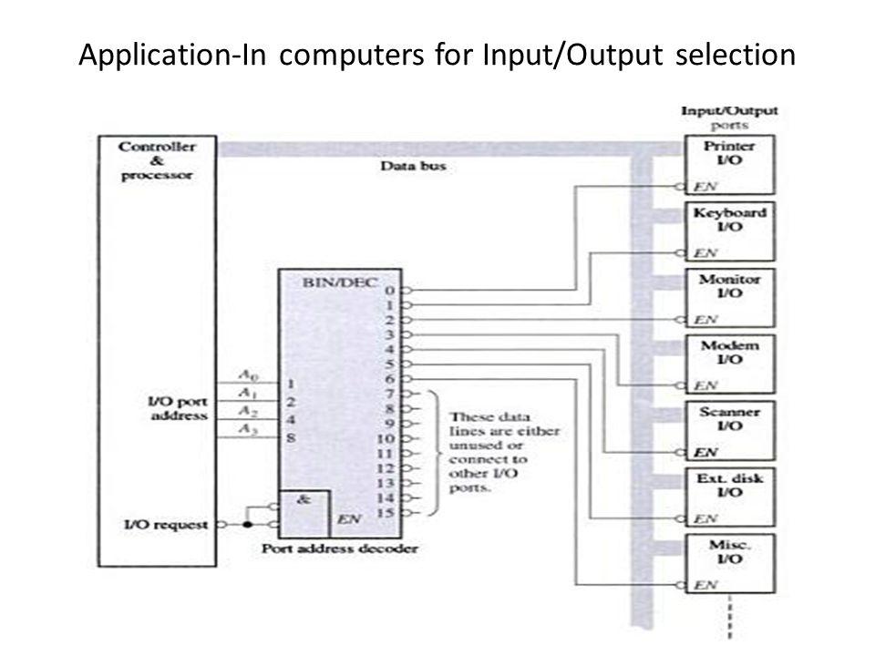 combinational circuits using ttl 74xx ics
