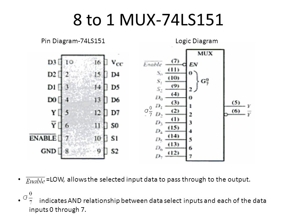 COMBINATIONAL CIRCUITS USING TTL 74XX ICS - ppt video online downloadSlidePlayer