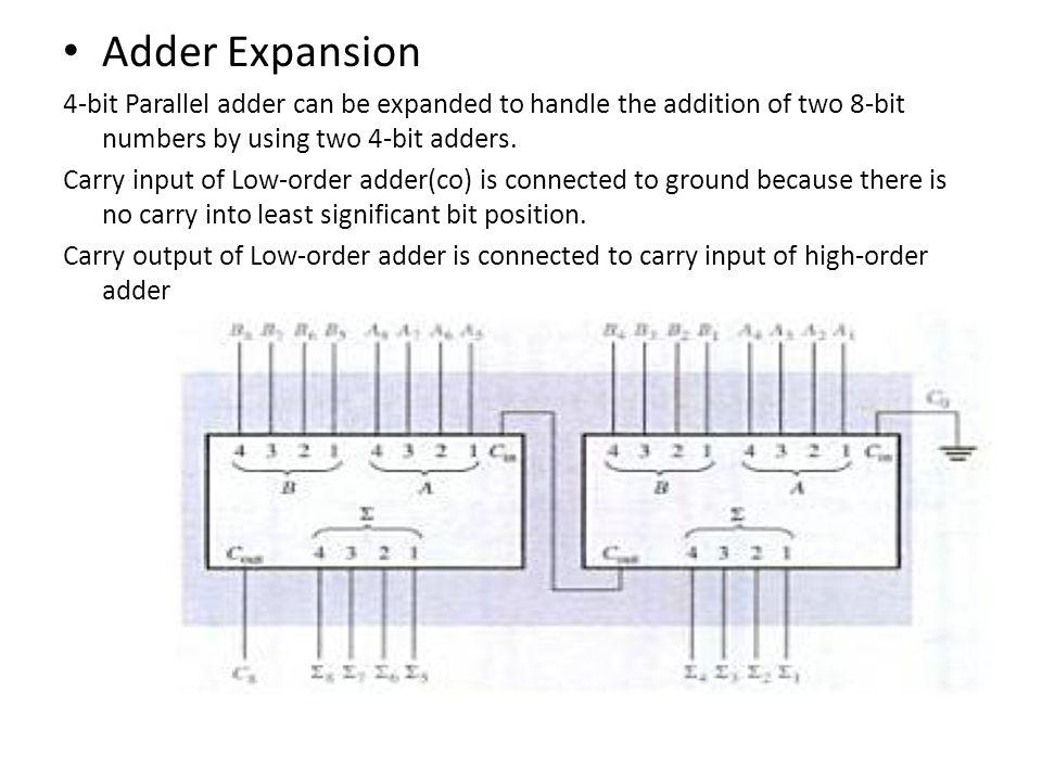 8 Bit Adder Logic Diagram - Trusted Wiring Diagram