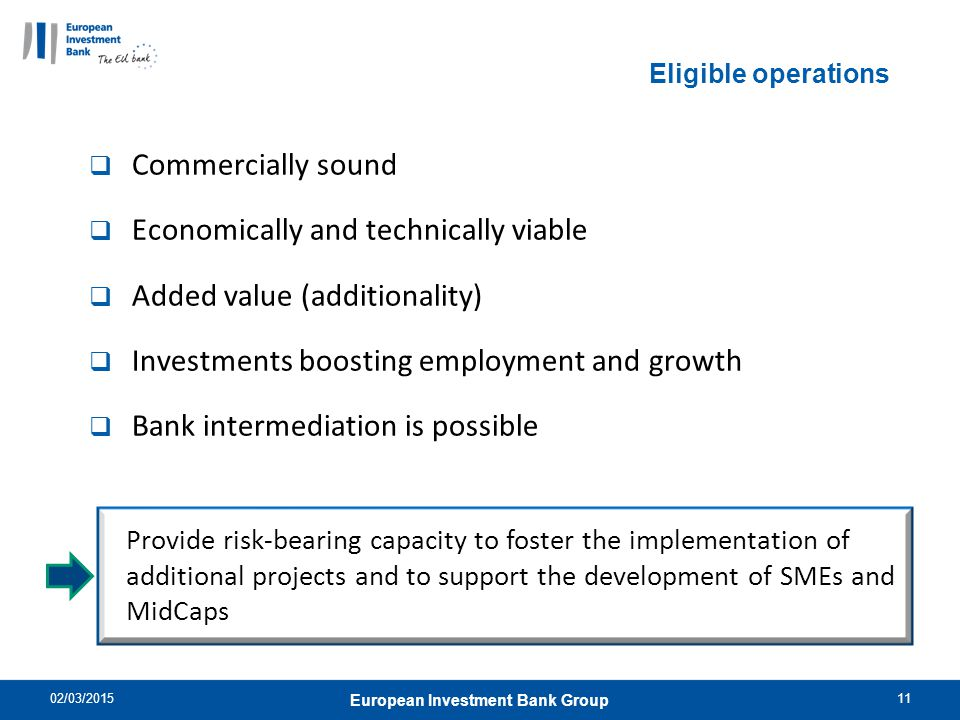 European Investment Bank Group