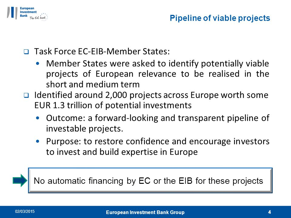 Pipeline of viable projects