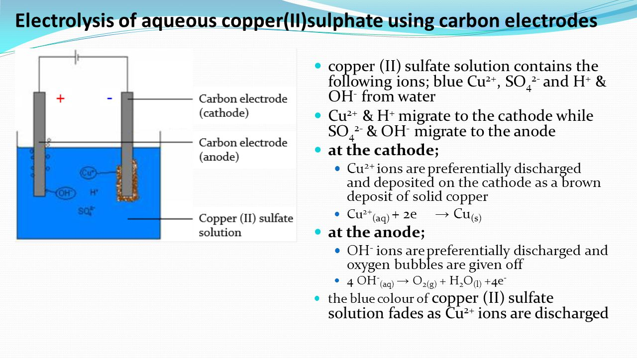 What is electrolysis Anode and cathode. Physico-chemical process