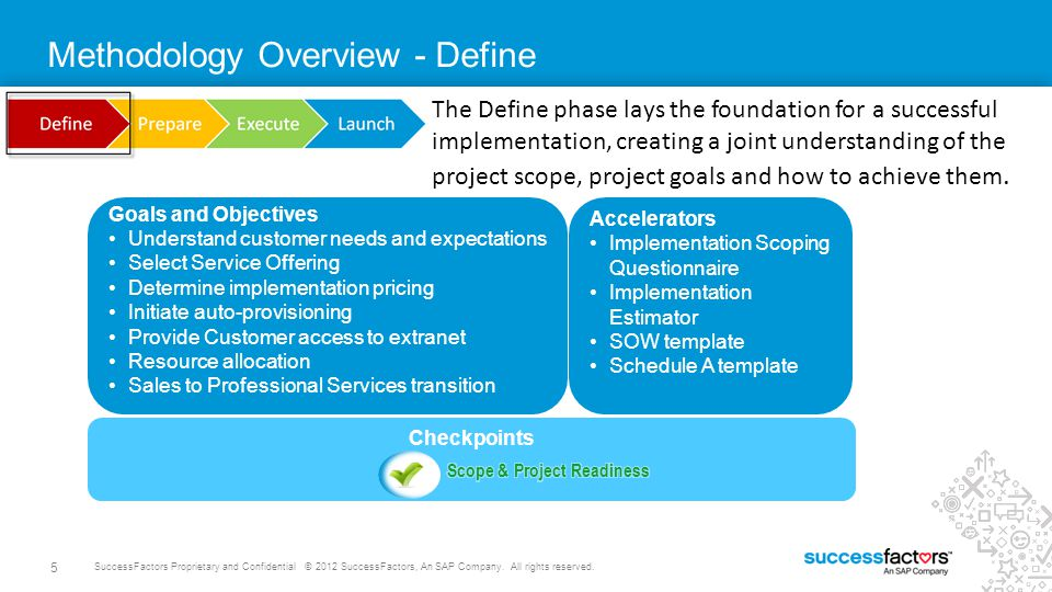 Unified Methodology Overview. - ppt video online download