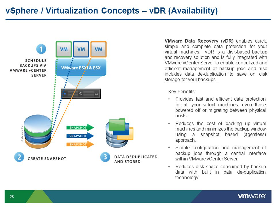 Virtualization Terminology and Concepts - ppt download