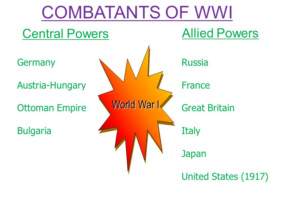 COMBATANTS OF WWI Central Powers Allied Powers World War I Germany