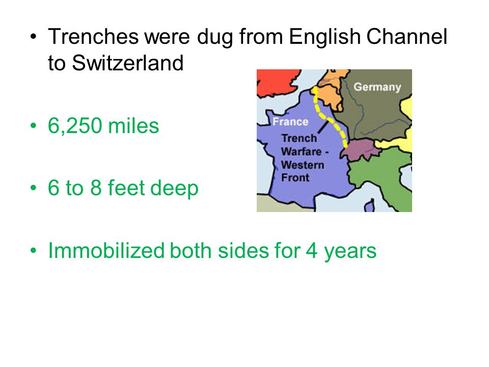 Trenches were dug from English Channel to Switzerland