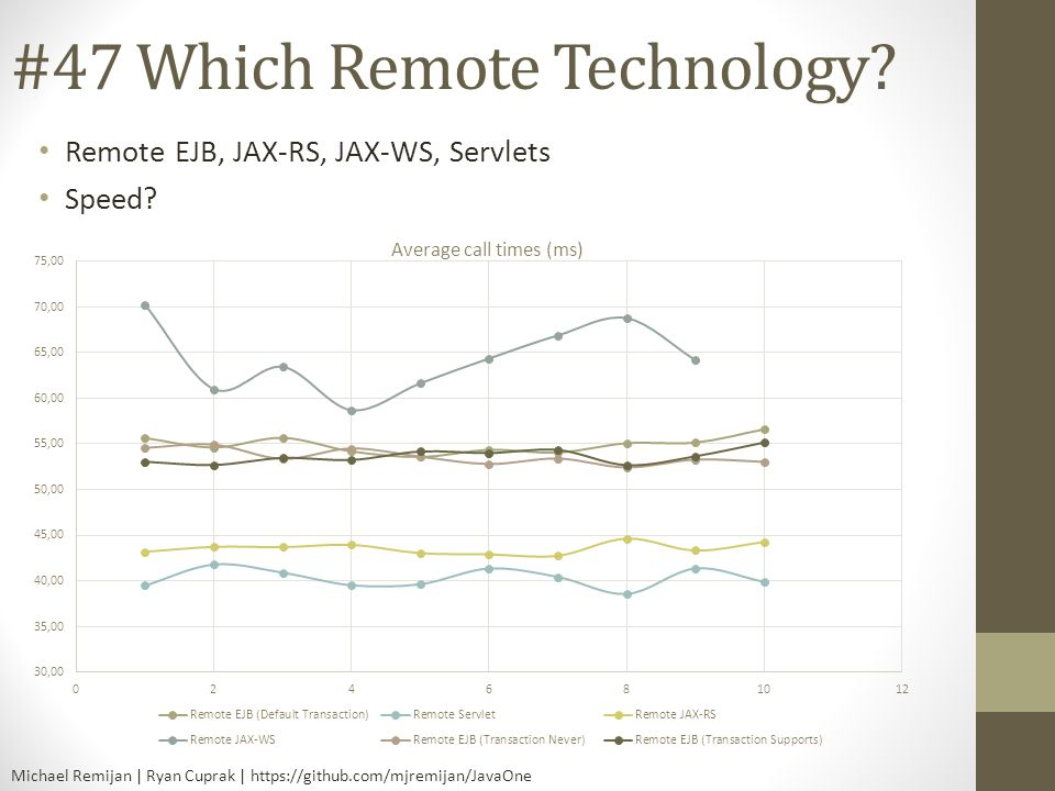 #47 Which Remote Technology