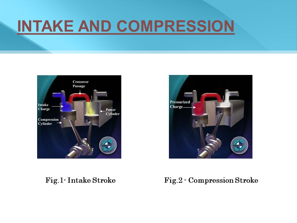 INTAKE AND COMPRESSION