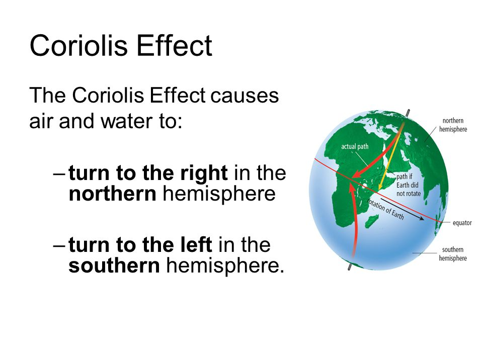 The Coriolis Effect And Weather Ppt Video Online Download