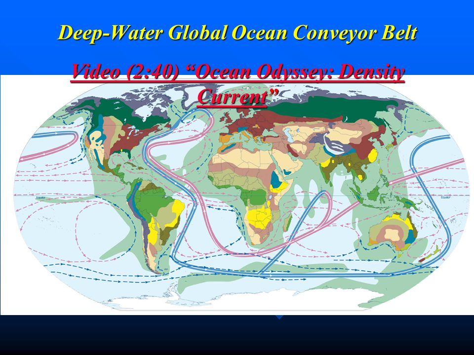 Deep-Water Global Ocean Conveyor Belt