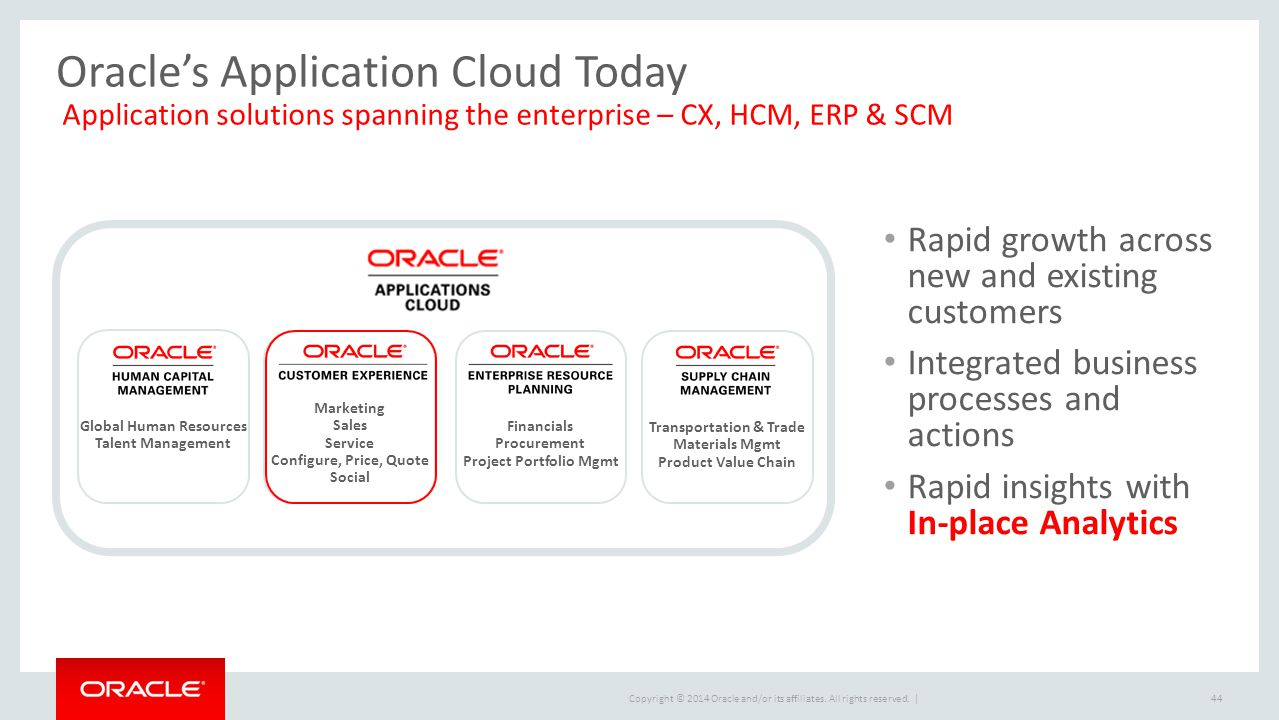 What's Next for Oracle CX Business Analytics - ppt video