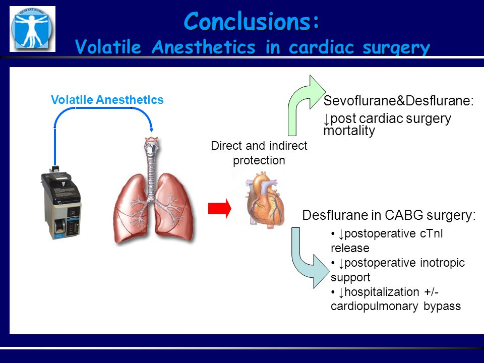 Conclusions: Volatile Anesthetics in cardiac surgery
