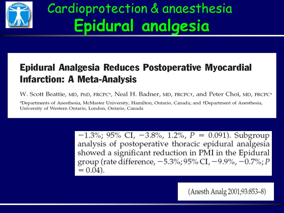 Cardioprotection & anaesthesia Epidural analgesia