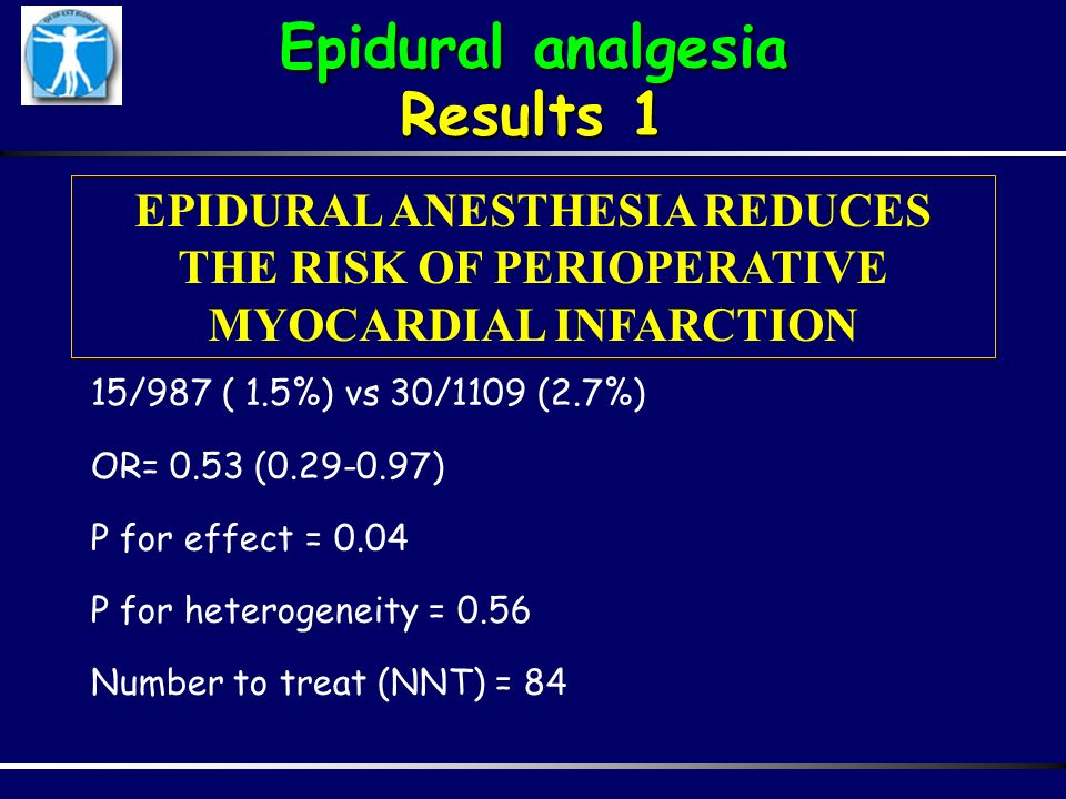 Epidural analgesia Results 1