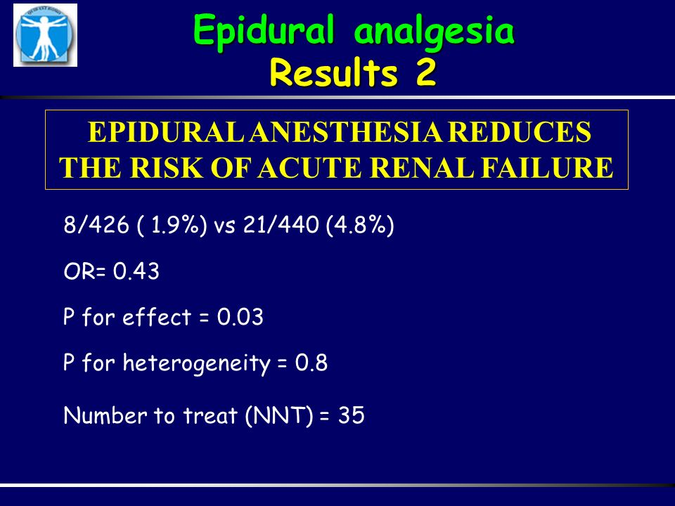 Epidural analgesia Results 2