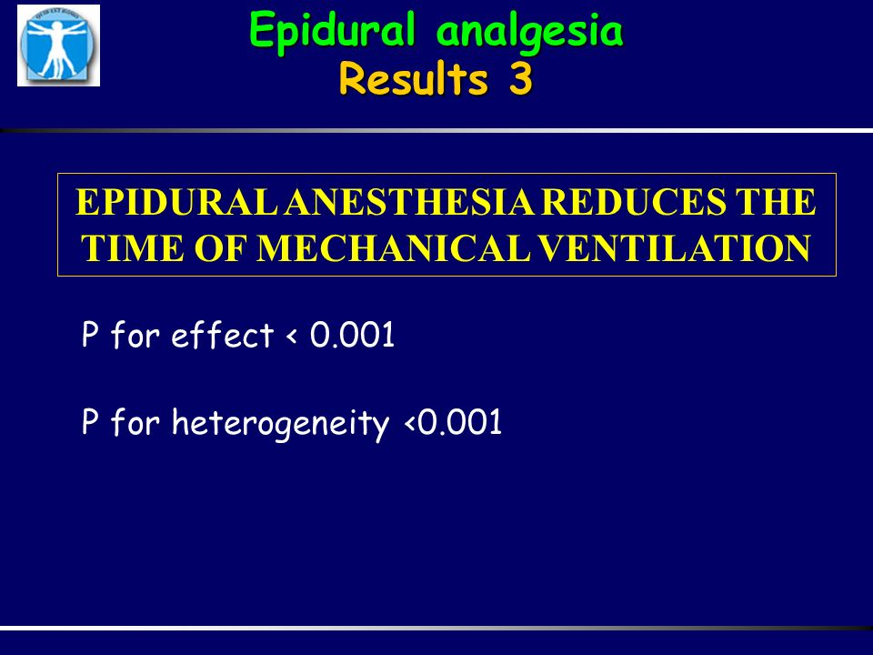 Epidural analgesia Results 3