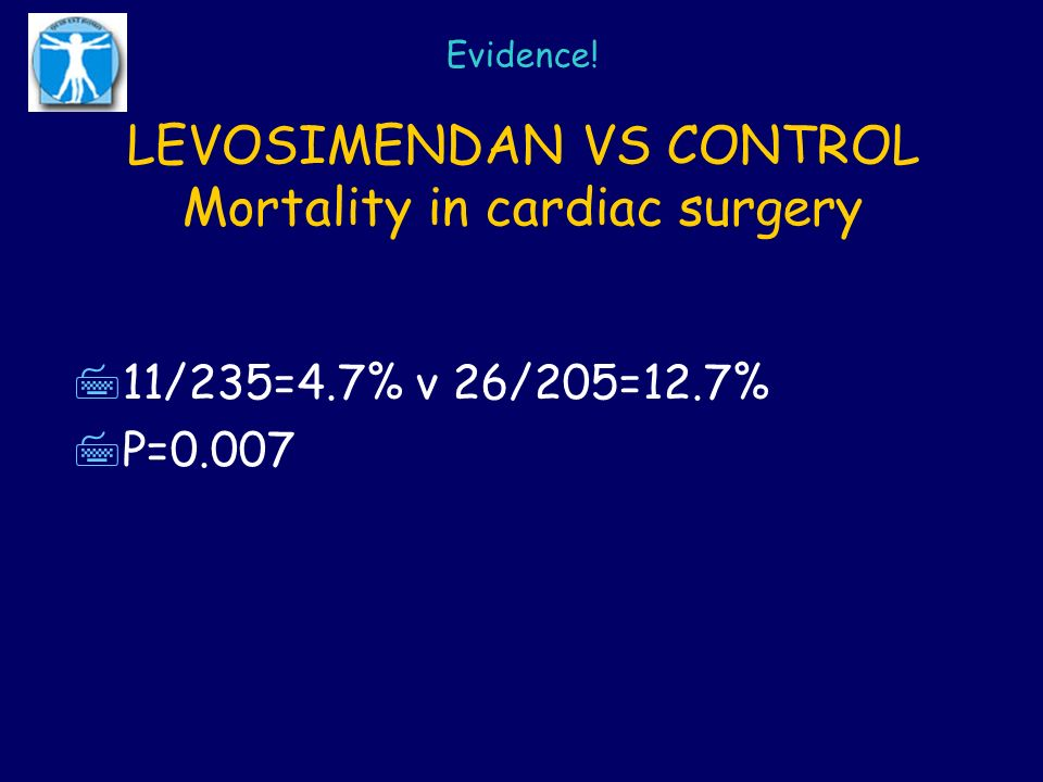 LEVOSIMENDAN VS CONTROL Mortality in cardiac surgery