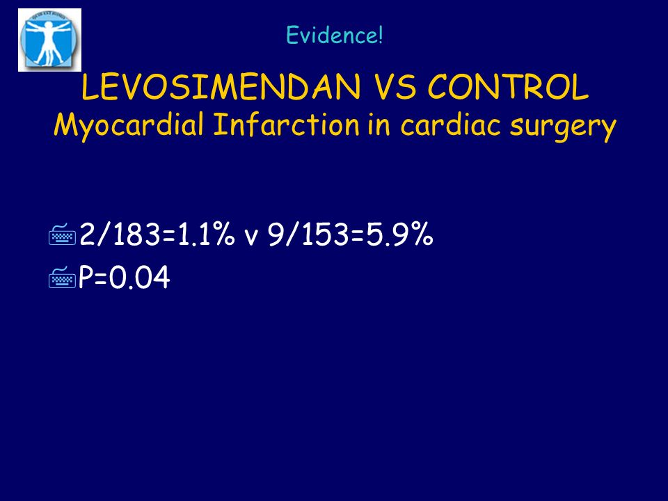 LEVOSIMENDAN VS CONTROL Myocardial Infarction in cardiac surgery