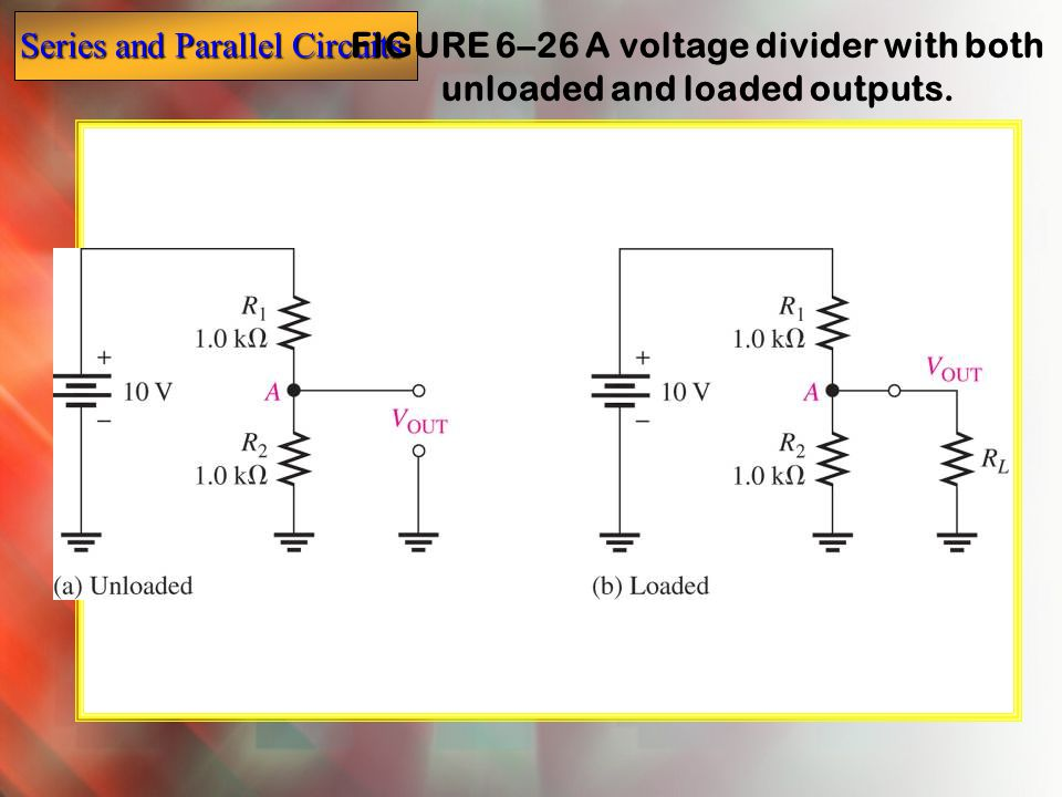 FIGURE 6–26 A voltage divider with both unloaded and loaded outputs.