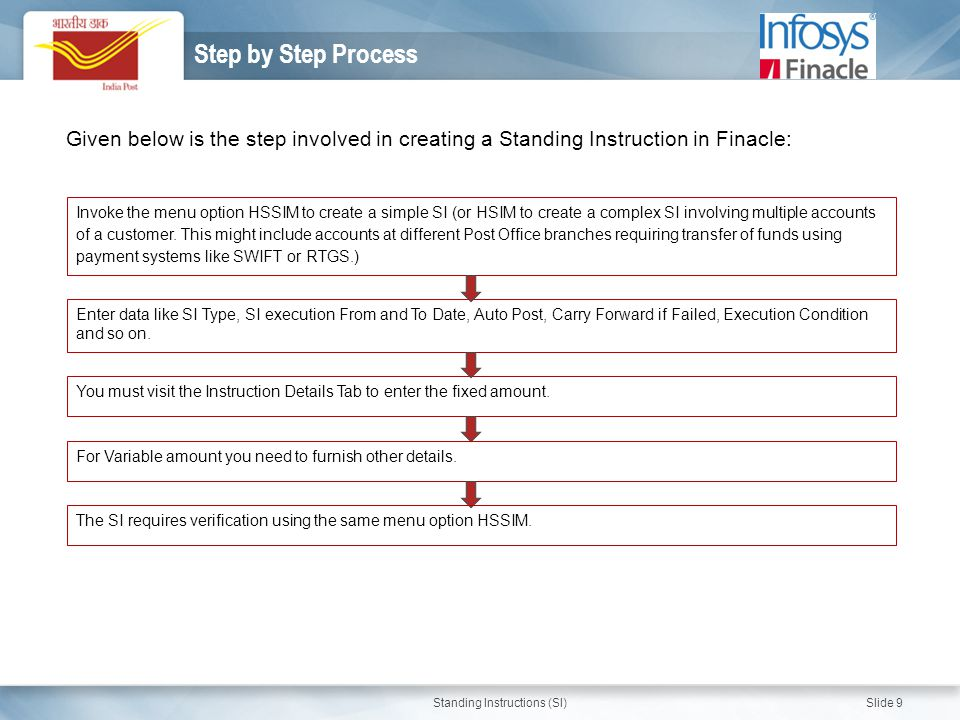 Step by Step Process Given below is the step involved in creating a Standing Instruction in Finacle:
