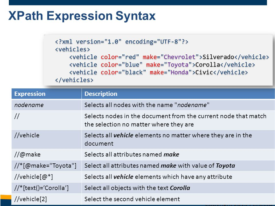 Understanding XML and XPath - ppt video online download