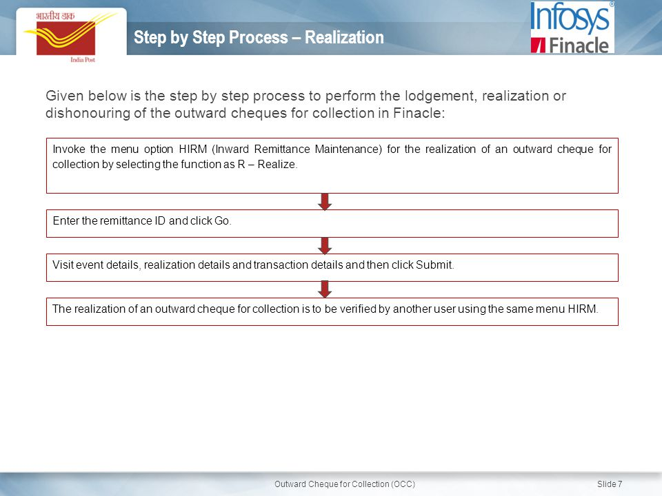 Finacle 7 User Guide