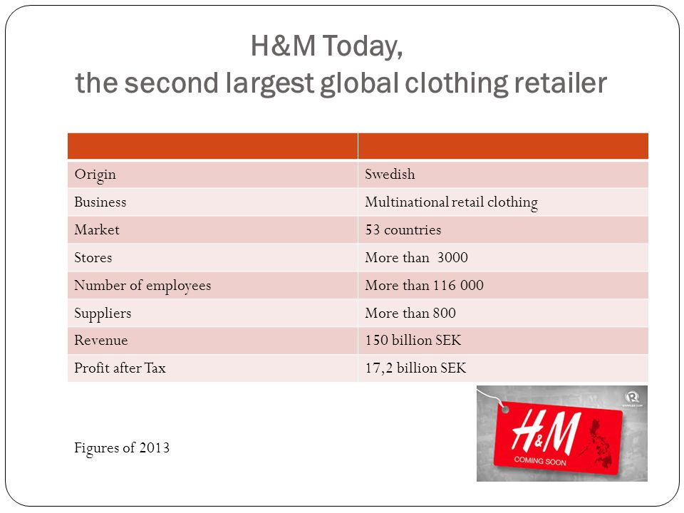 Best Practices in Supply Chain Management at H&M - ppt ...
