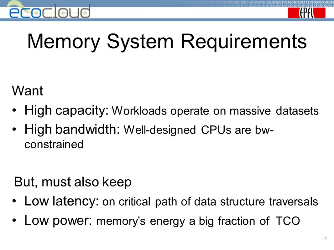 Memory System Requirements