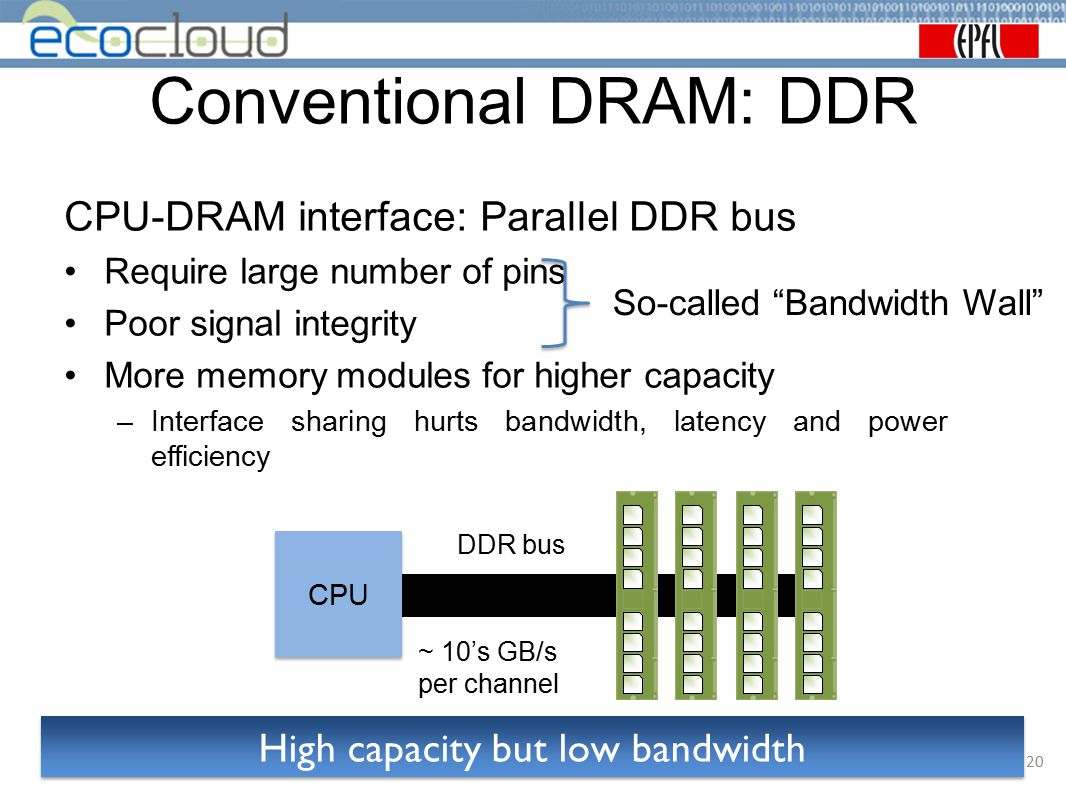 Conventional DRAM: DDR