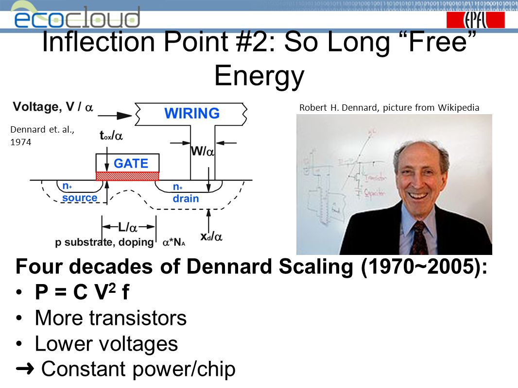 Inflection Point #2: So Long Free Energy