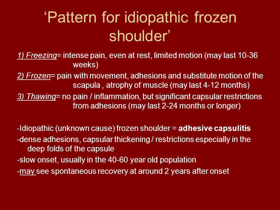 Exercise Interventions For The Shoulder Girdle Ppt Video Online Classy Shoulder Capsular Pattern