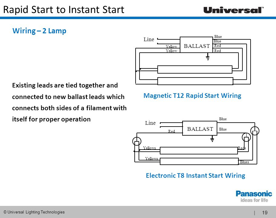 Rapid Start Wiring | Wiring Diagram on