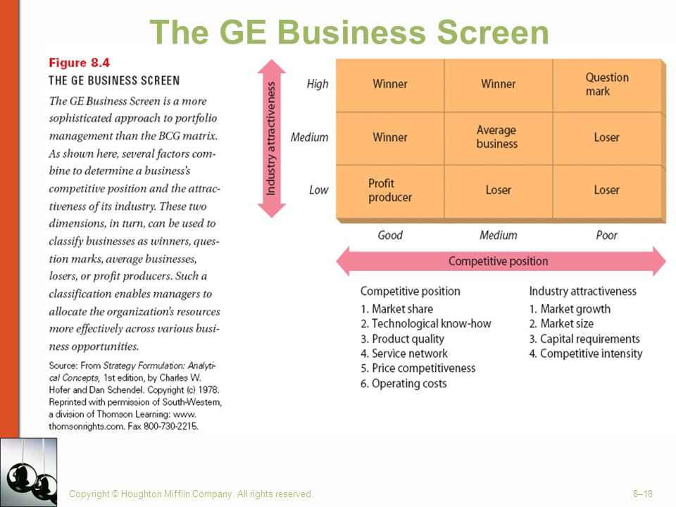 The GE Business Screen Copyright © Houghton Mifflin Company. All rights reserved.