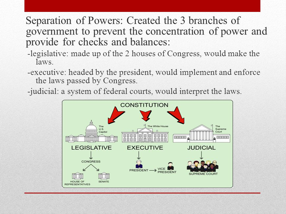 Separation of Powers: Created the 3 branches of government to prevent the concentration of power and provide for checks and balances: