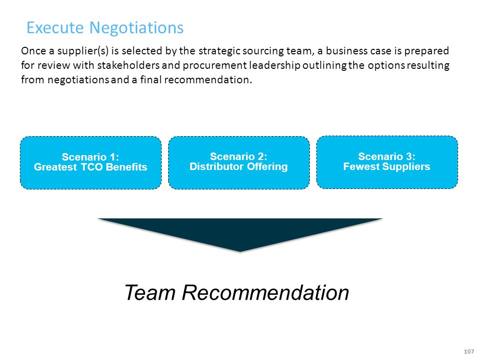 Team Recommendation Execute Negotiations