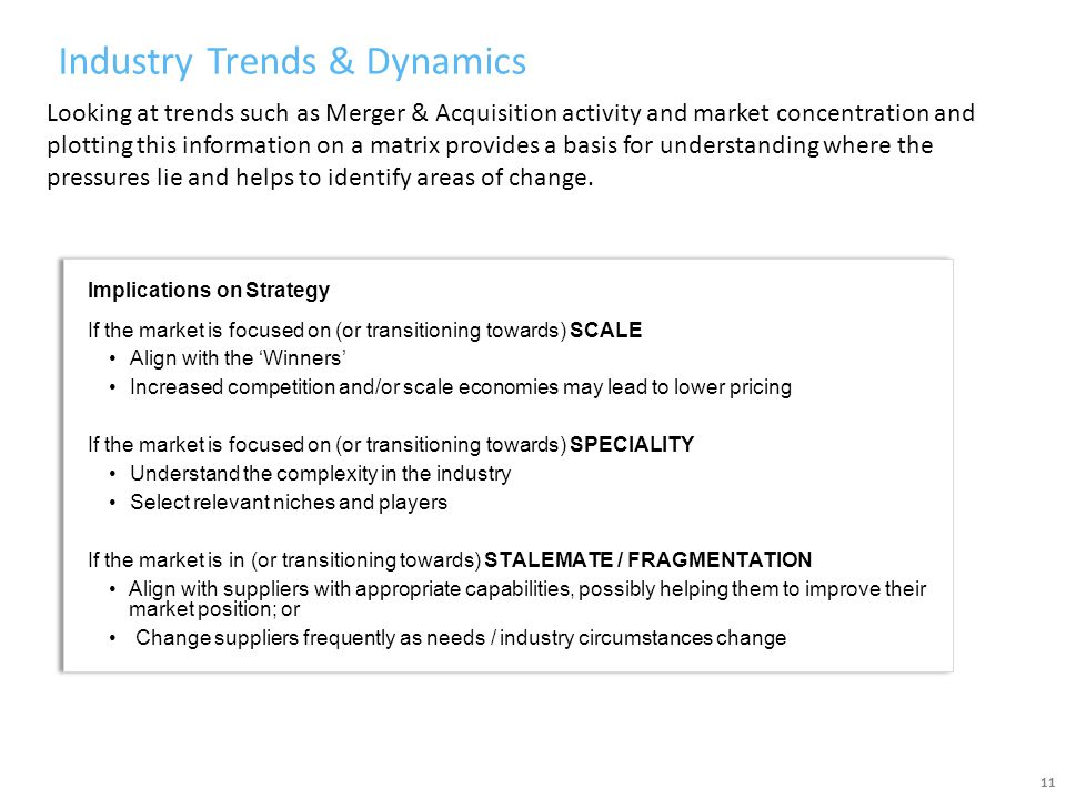 Industry Trends & Dynamics